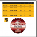 VEGA RED POWER SURF 1000 MT.