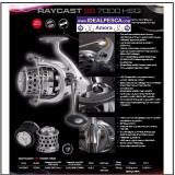 CINNETIC RAYCAST SS 7000 HSG